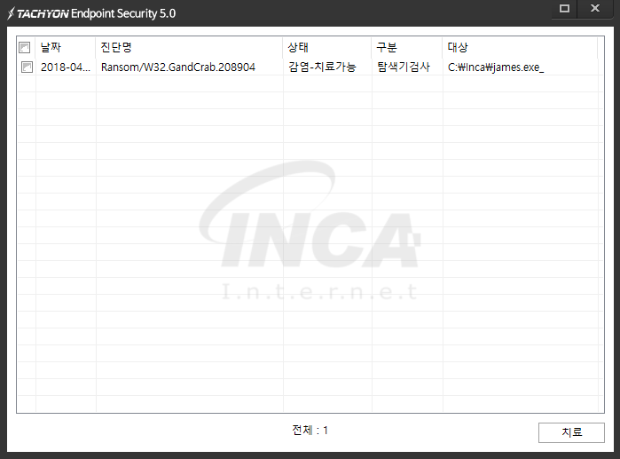 [그림 9] TACHYON Internet Security 5.0 진단 및 치료 화면